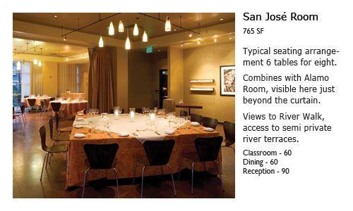 San Jose Room
